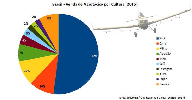 info 01 E book Atlas Agrotoxico - Lançado na Europa mapa do envenenamento de alimentos no Brasil