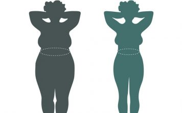 Obesity Weight Loss 777x583 1 356x220 - Início