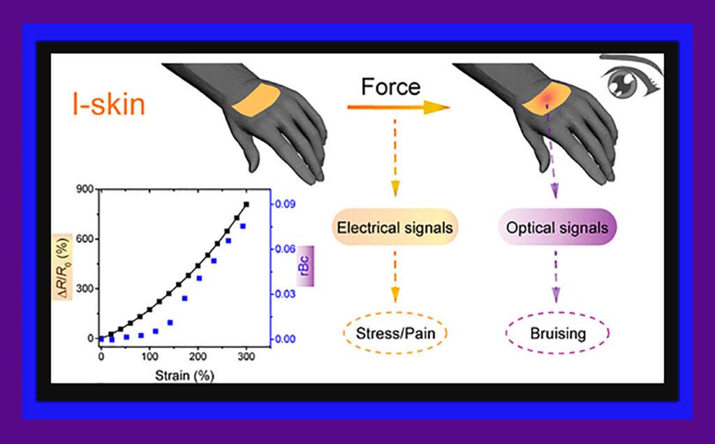 """ROBOT SKIN NOW GETS BRUISED WHEN PUNCHED1 1024x636 1 - Pele artificial que """"se machuca"""" ao ser atingida pode ajudar as próteses a detectar lesões"""